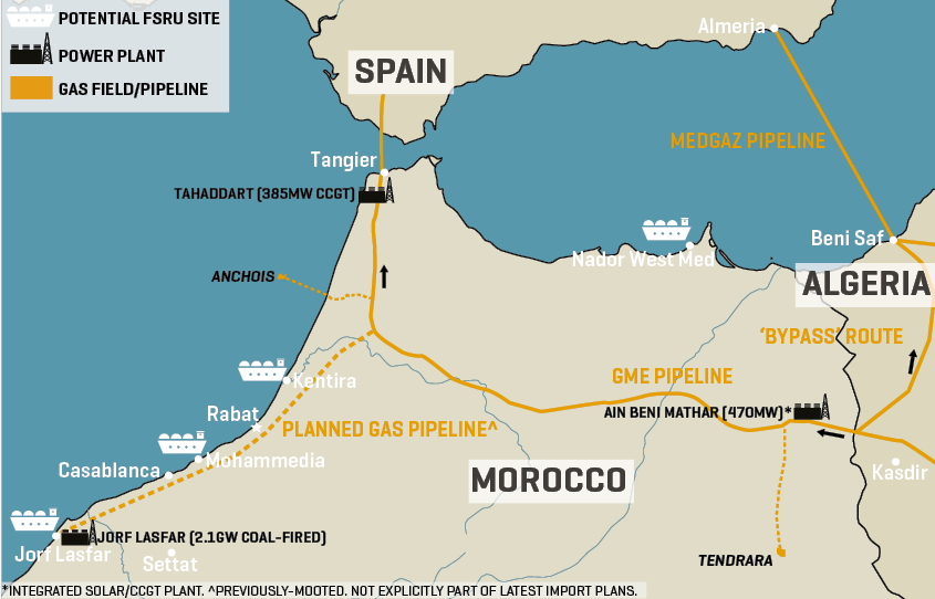Morocco's LNG Import Plans