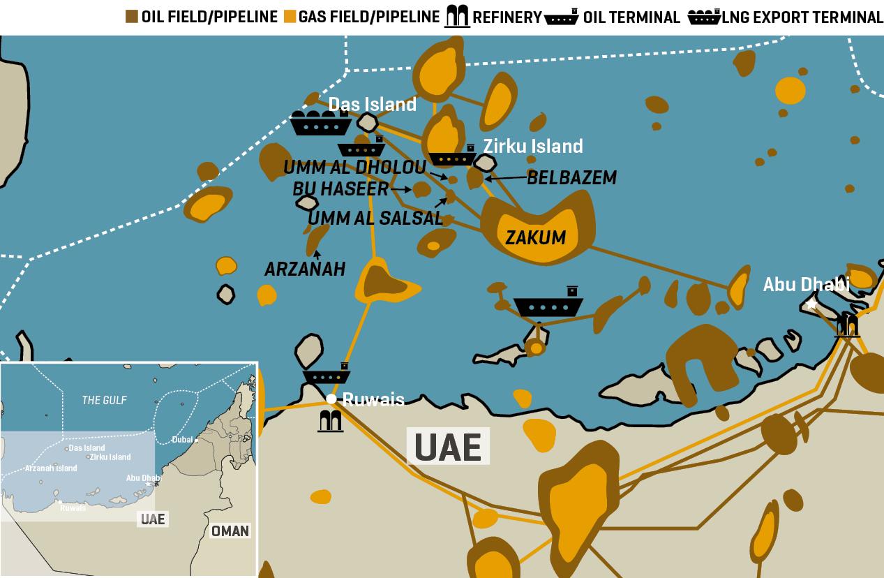 Al Yasat's Abu Dhabi Offshore Fields