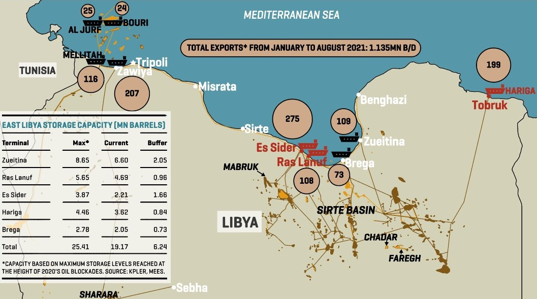 Libya's Eastern Oil Terminals Account For The Bulk Of Its Exports