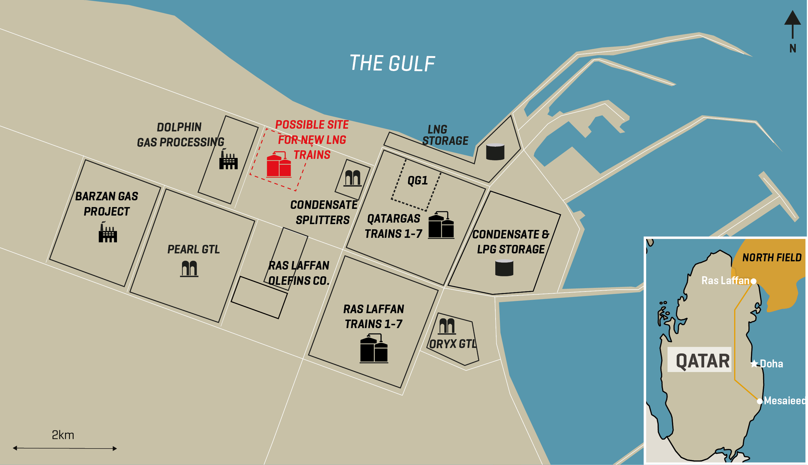 Qatar's Ras Laffan: Key Infrastructure
