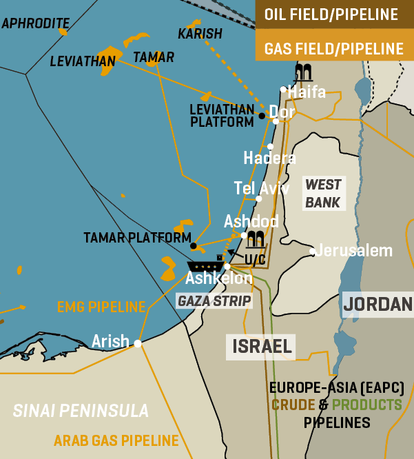 Israel Key Oil & Gas Infrastructure