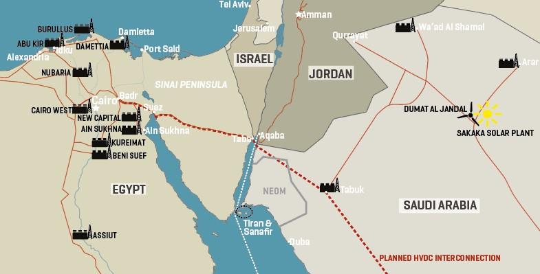 Saudi-Egypt Planned 3GW Power Grid Interconnection