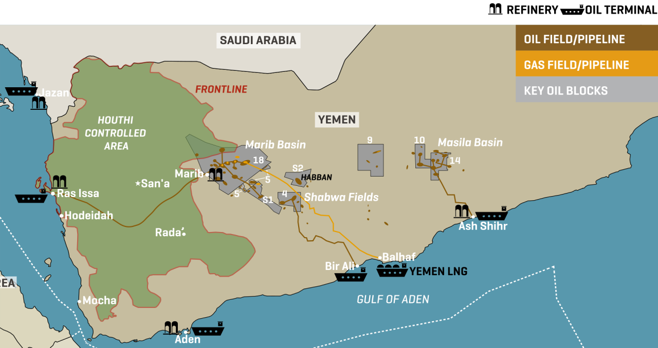 Yemen Key Oil & Gas Infrastructure