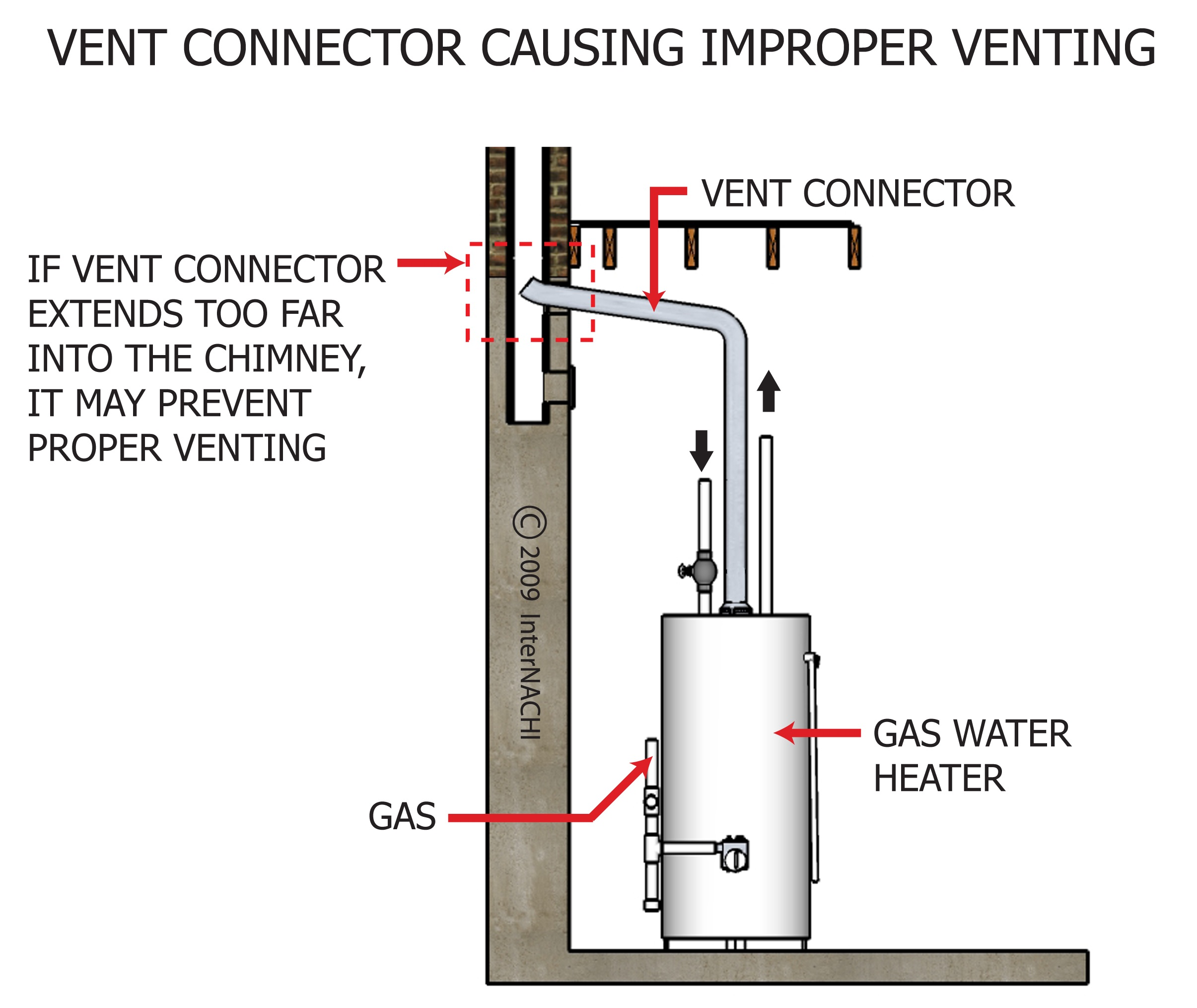 Quot Indoor Air Quality For Inspectors Quot Course Page 89