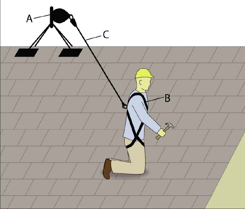 New Free Online Quot Exterior Safety For Inspectors And