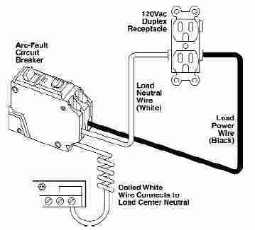 how to perform residential electrical inspections page 769 rh nachi org square d gfci circuit breaker installation gfci circuit breaker wiring schematic