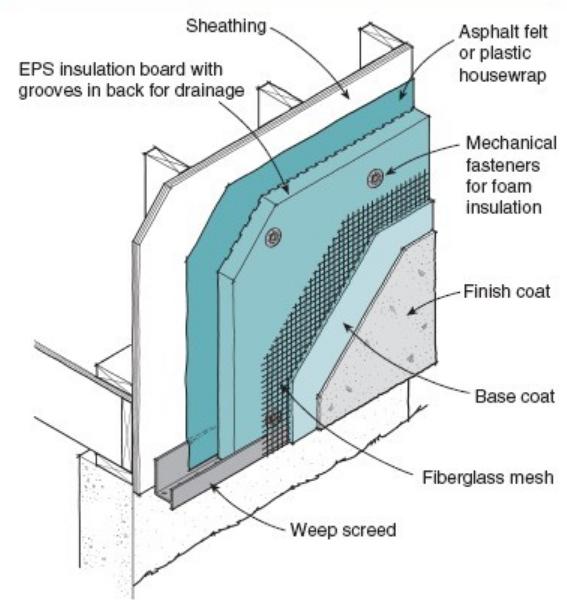 Stucco Eifs Inspection Training Course Page 25 Internachi Inspection Forum