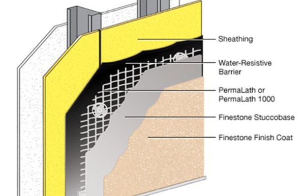Cement Stucco Systems : Stucco eifs inspection training course page