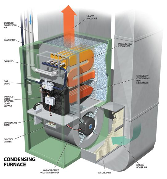 Image Result For Lennox Heating And Air Conditioning Systems