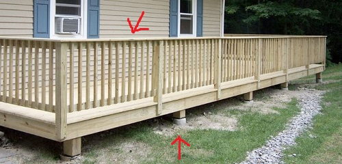 How To Perform Deck Inspections Video Course