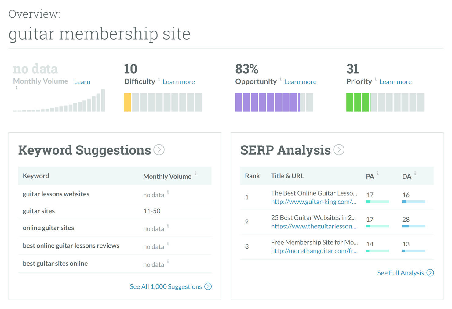 SEO Tools from Moz