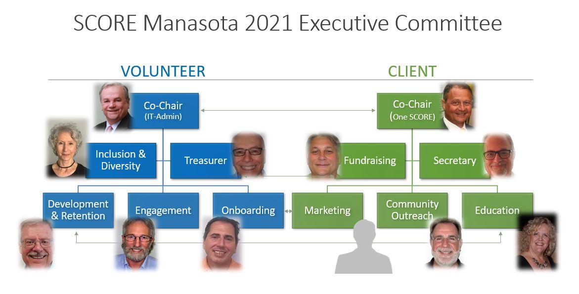 SCORE Manasota Executive Committee 2021