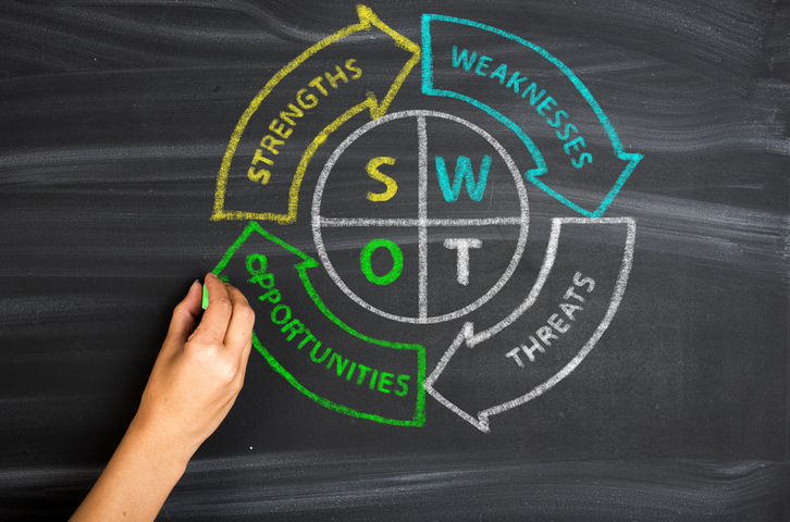 Business SWOT Analysis Fundamentals-An Easy Way to Ensure Your Business Succeeds