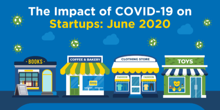 Infographic: The Impact of COVID-19 on Startups - June 2020