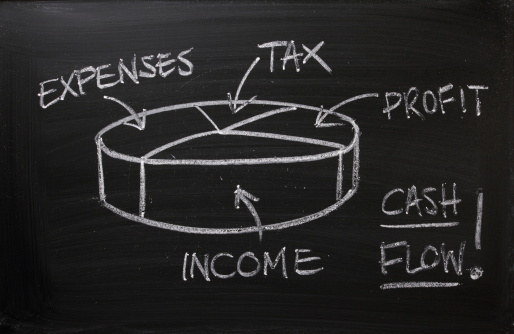 Managing Your Cash Flow to Stay in Business Long Term