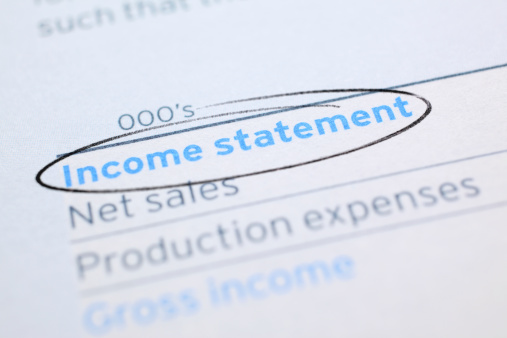 Income Statement Projections: Three Years by Year