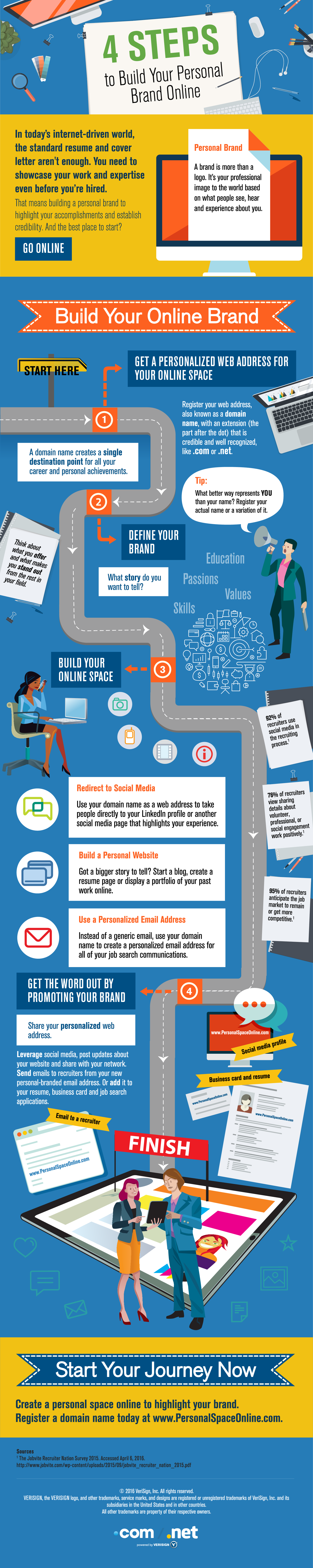 Infographic: 4 Steps to Build Your Personal Brand Online