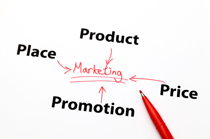 4 Ps of marketing price product place promotion