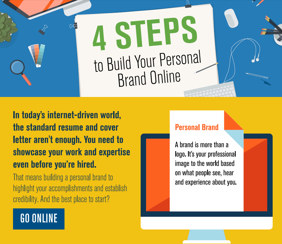 infographic steps to build your personal brand online score 4 steps to build your personal brand online