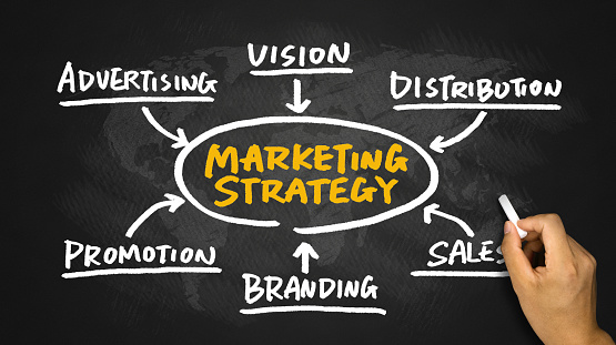 Five Marketing Must Haves for Small Businesses