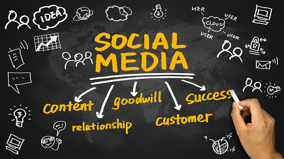 Driving New Business with Social Media