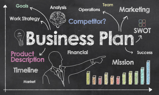 Simple Written Plan for a Start-up Business