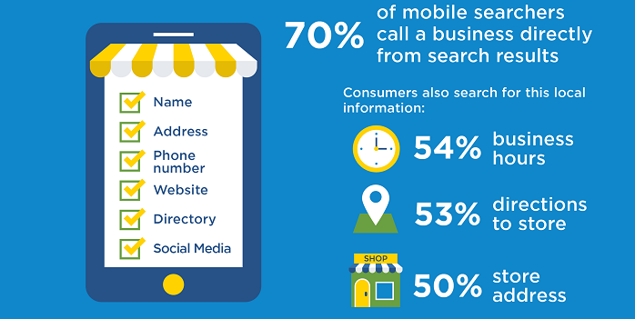 How Small Businesses Can Utilize Local SEO