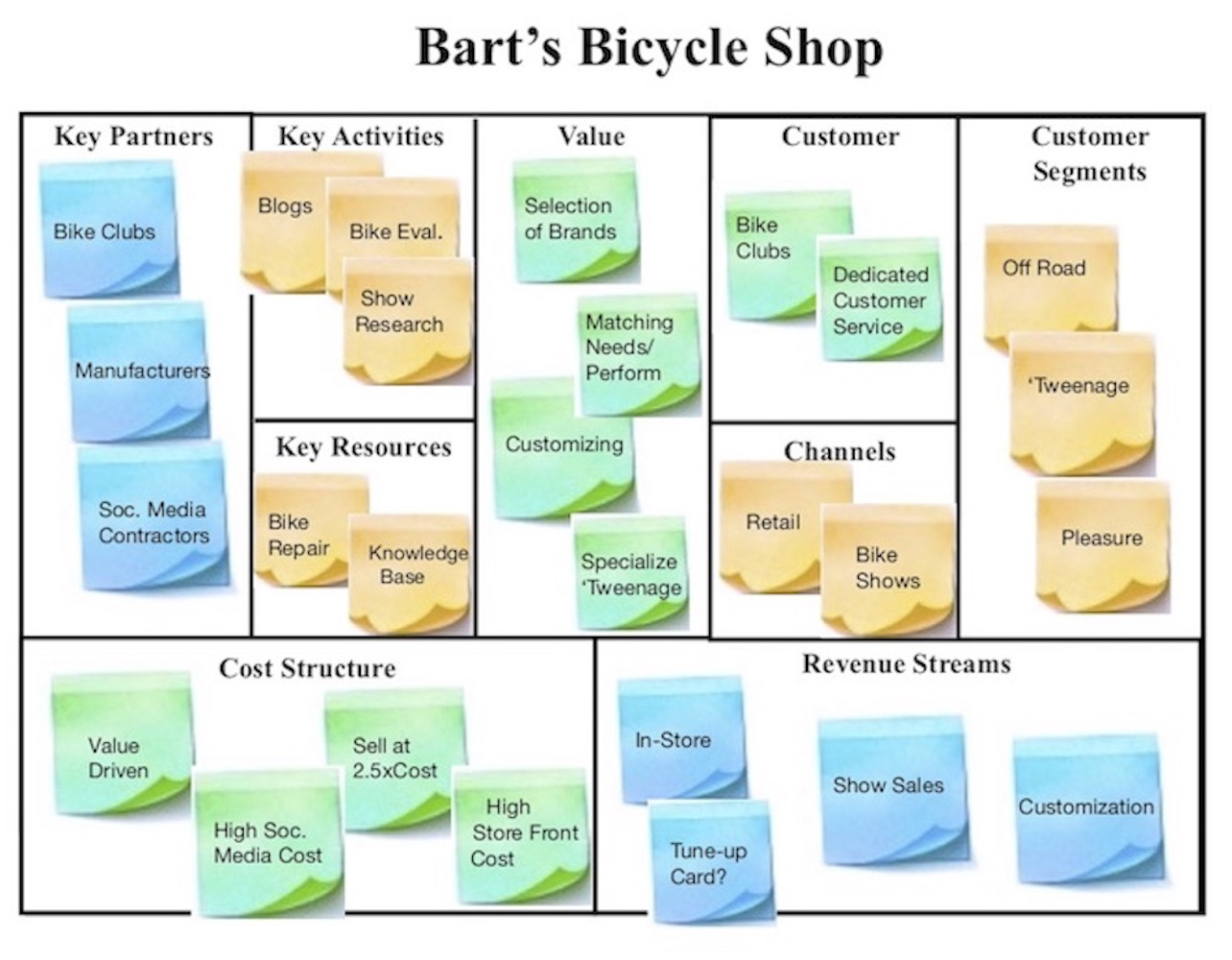 Bart Bicycle Shop