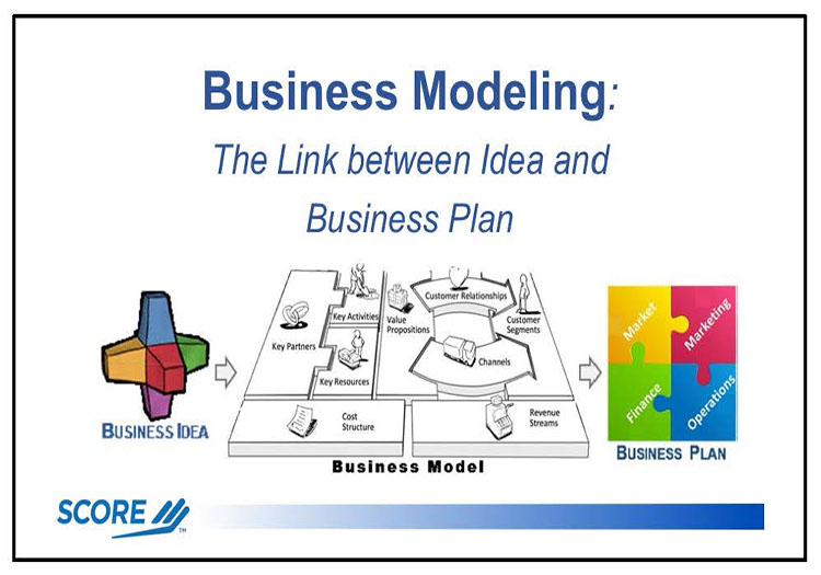 Business Canvas First Slide