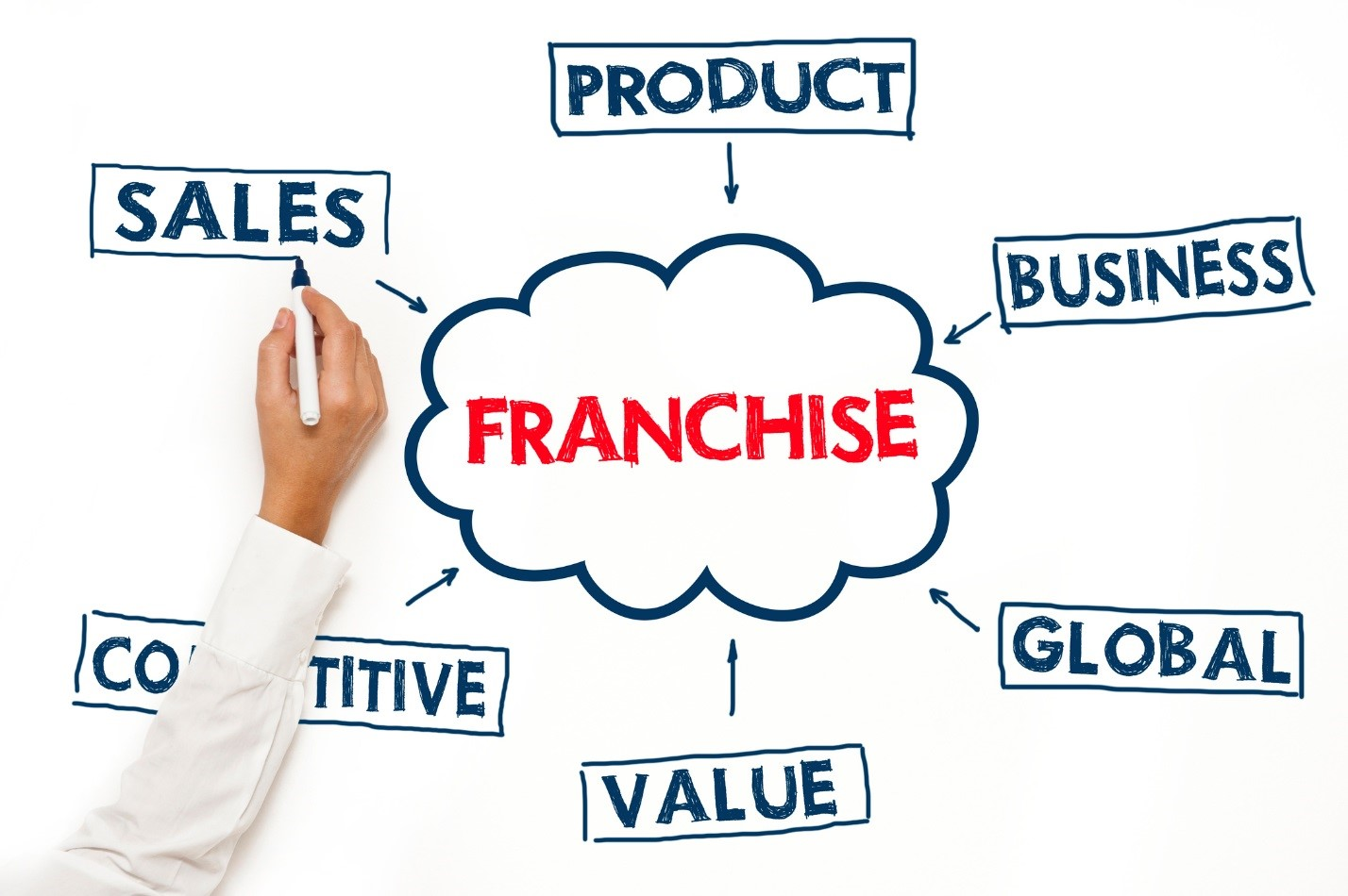 Franchise Ownership: Is It Right For Me - Oct 28, 2021
