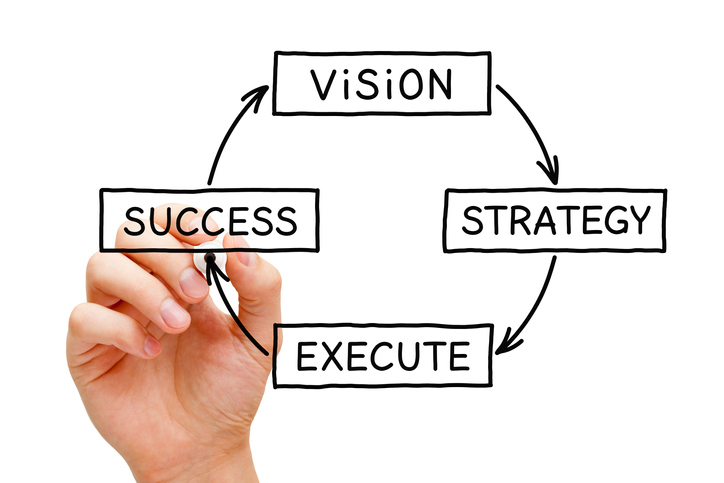 How to Define Your Vision and Increase the Probability of Success