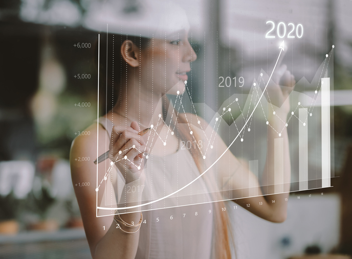 2020's Hottest Businesses, Markets & Trends