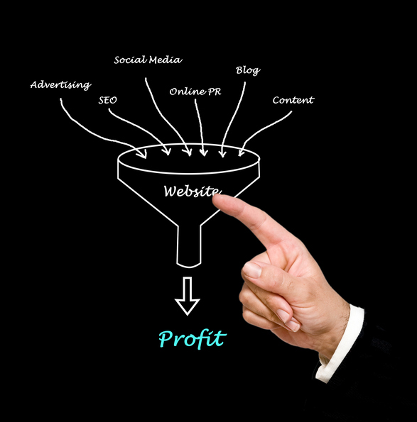 Generate More Sales with a Winning Marketing Funnel