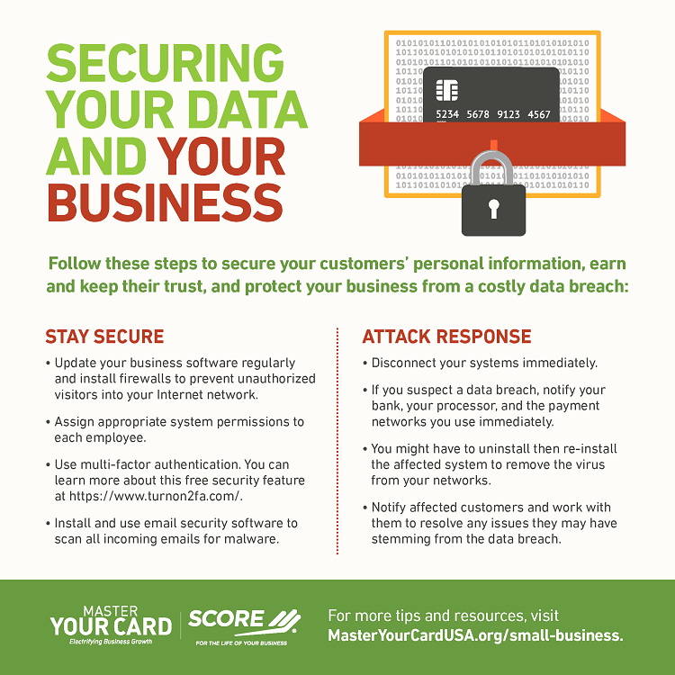 Securing Your Data and Your Business