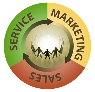 MARKETING - IT'S MORE THAN ADVERTISING