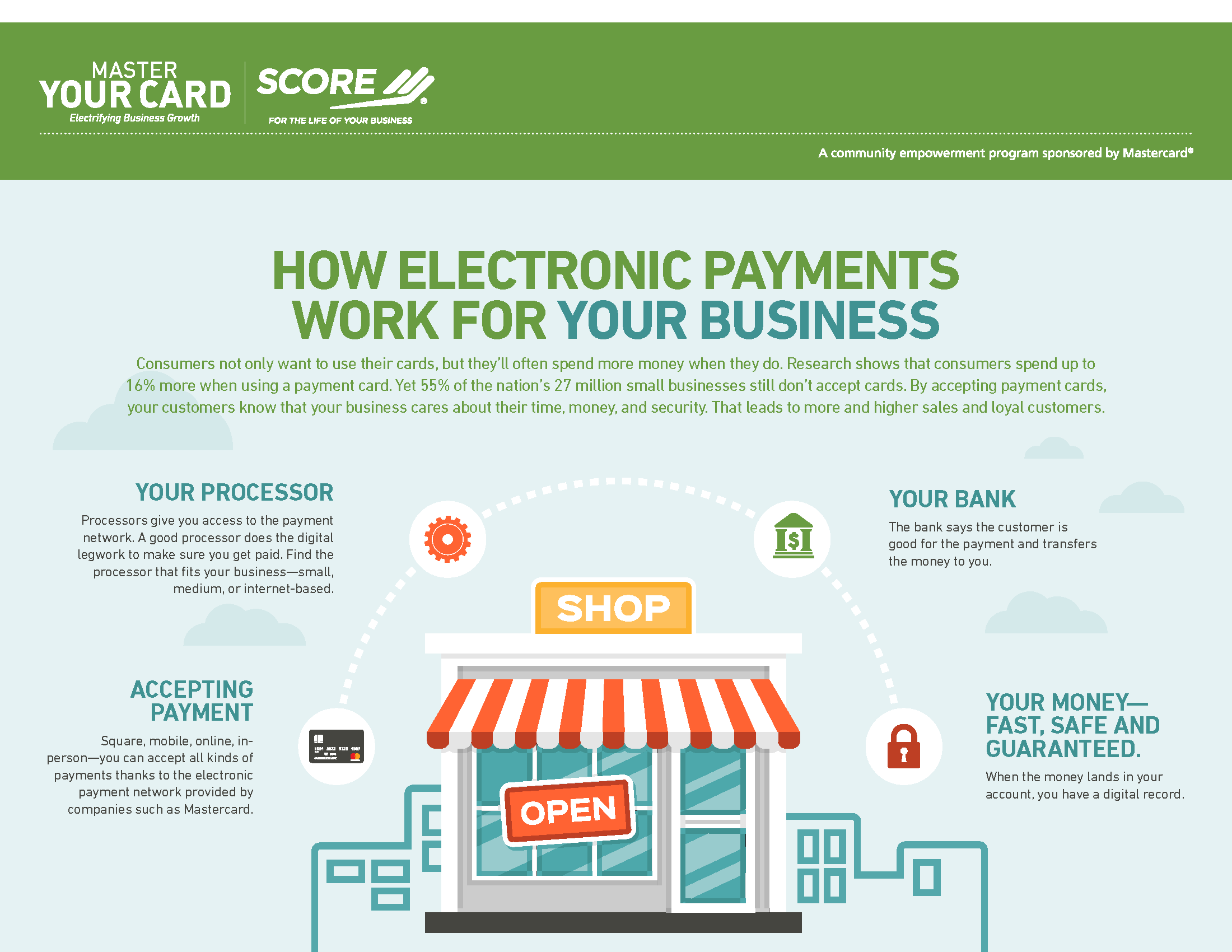 How Electronic Payments Work for Your Business part 1