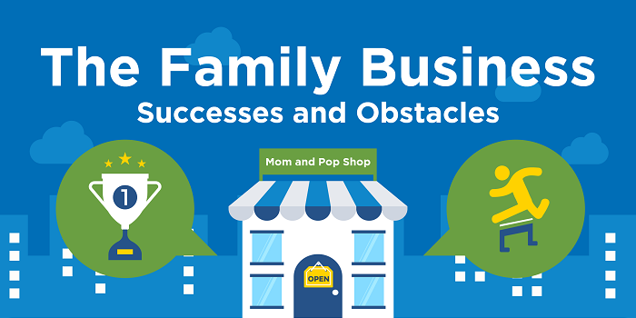 Infographic: The Family Business—Successes and Obstacles