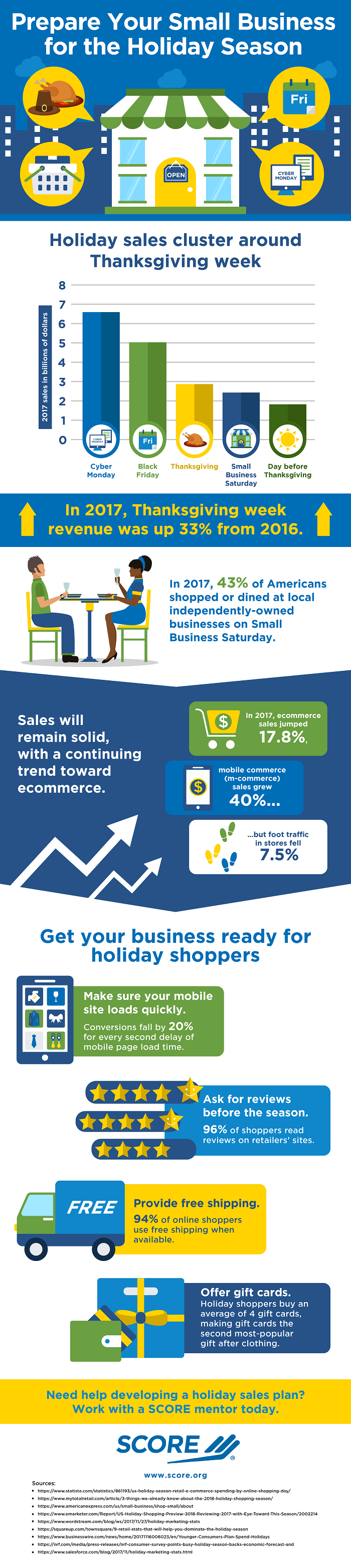 Infographic: Prepare Your Small Business for the Holiday Season