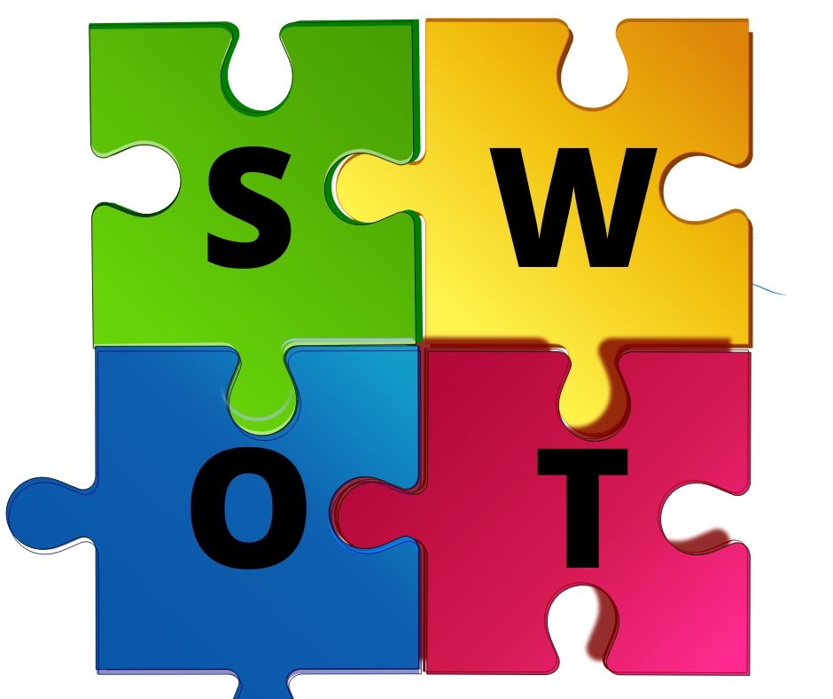 SWOT Workshop