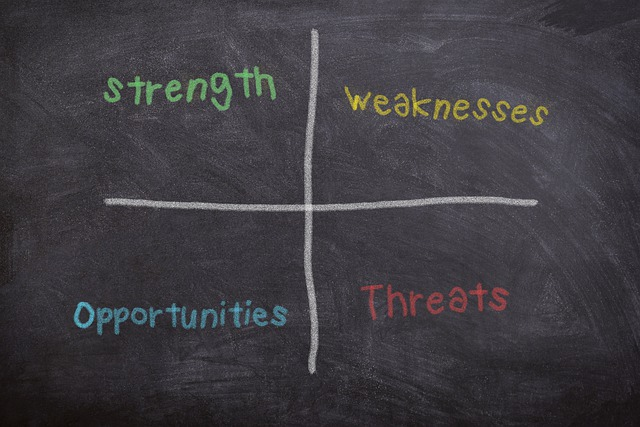 How to Strengthen Your Business by Doing a Simple SWOT Analysis