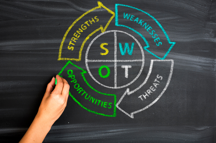 Your First Step Toward Business Growth: SWOT Analysis