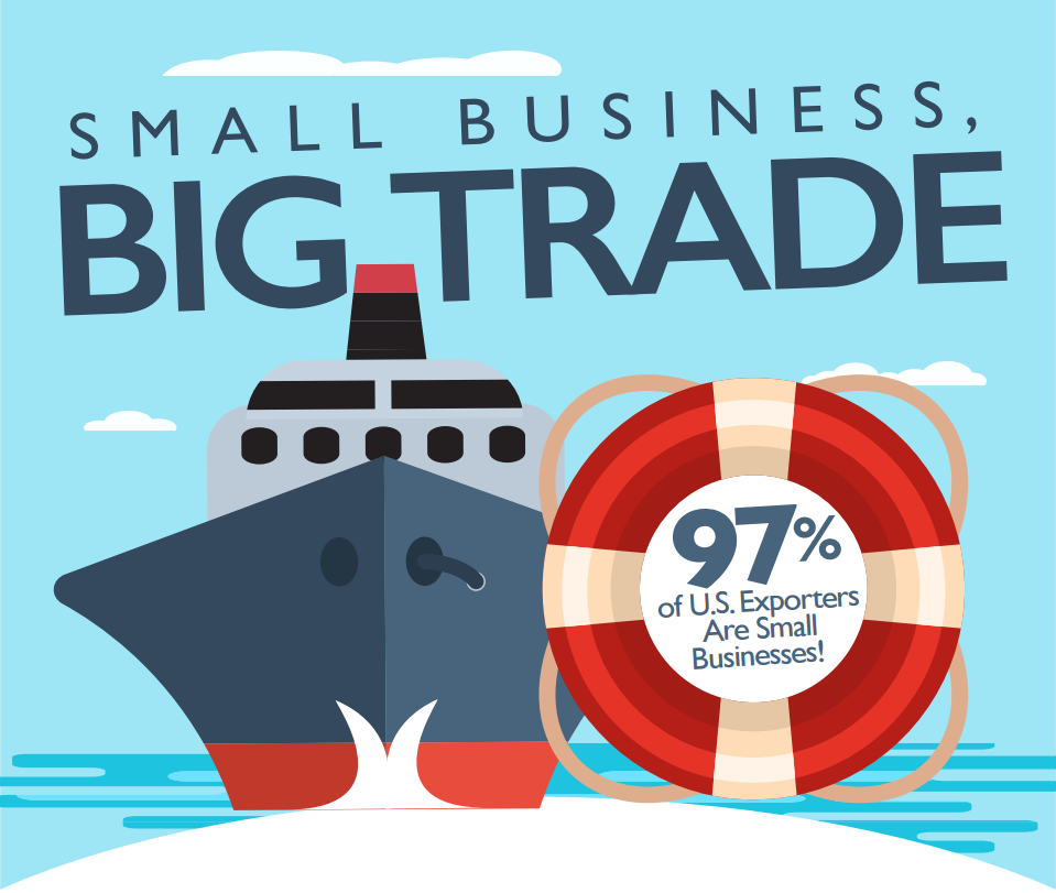 Small Business, Big Trade