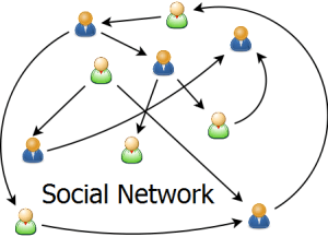 Getting Social Amplification & Expanding Your Reach