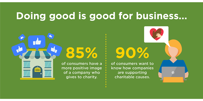 Small Businesses Giving Back Makes a Big Impact on Local Communities