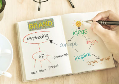 Brand Strategy for Your Business
