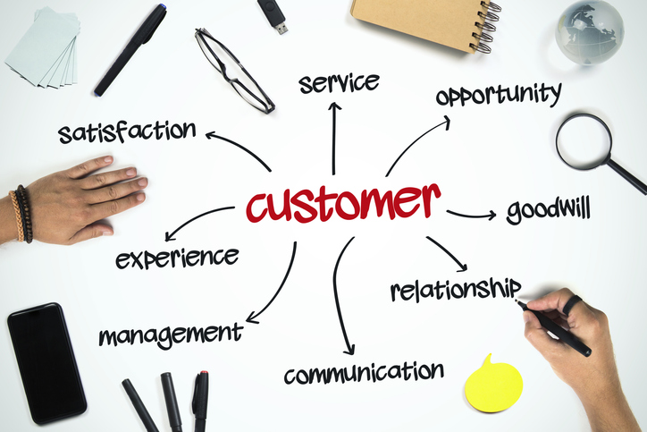 customer business concept graphic