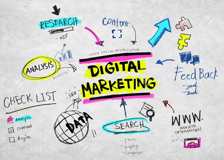 Digital Content: 30 Minutes, 30 Media posts, 30 Days