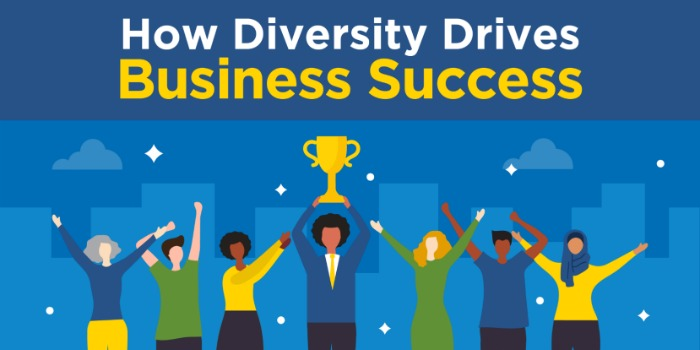 Infographic: How Diversity Drives Business Success