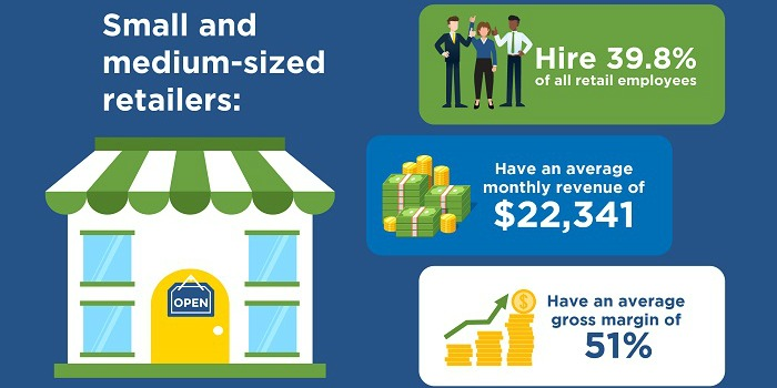 Infographic: Small Retailers Can Compete and Win