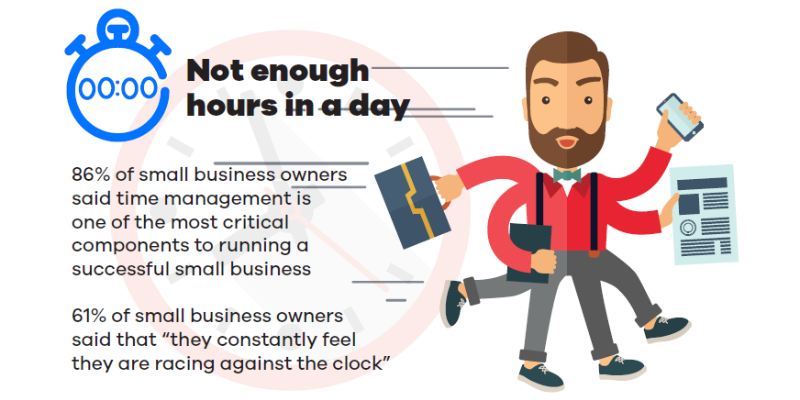 Small Business Owners: Take Back Your Time